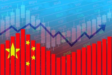 China Growth Level
